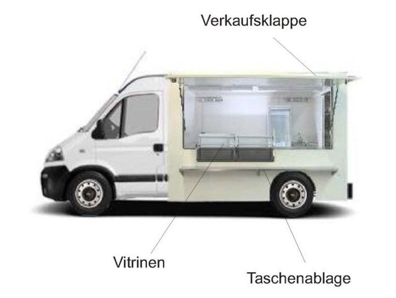 Elektro Verkaufsfahrzeug Elektroantrieb Imbisswagen